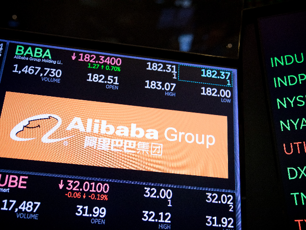 Alibaba share price outlook